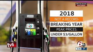 Gas prices expected to be highest since 2014 this year - Video