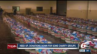 Need up, donations down for some charity groups - Video