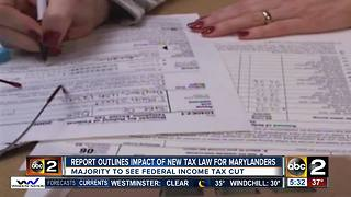 Maryland analysis on federal tax overhaul released - Video