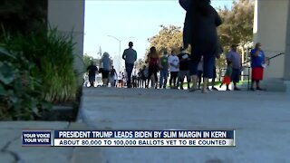 Kern County's political environment amid presidential election