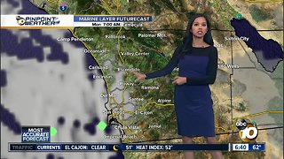 10News Pinpoint Weather for