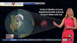 January 30th nightly weather update - Video