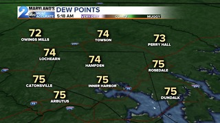 Continued Humid & Hot - Video
