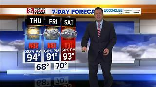 Afternoon Forecast - Video