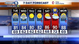 Akron Tuesday afternoon weather - Video
