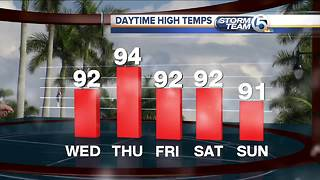 South Florida Wednesday morning forecast (7/18/18) - Video