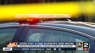 Governor Hogan to hold meeting on crime spike in Baltimore