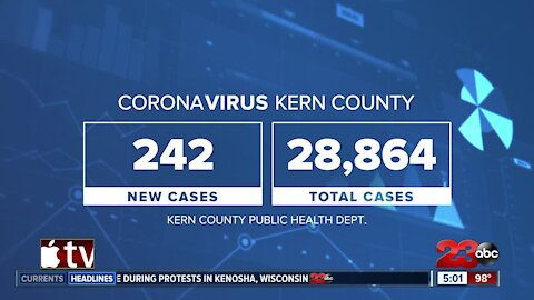 Kern County Public Health announces 5 more COVID-19 related deaths