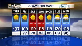 Hot, hot, hot days ahead! - Video