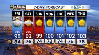Chance of storms for the Valley Friday - Video