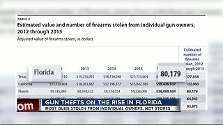 New evidence that Gun Theft is Running Rampant in Florid - Video