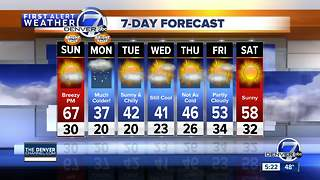 Denver Weather: More dry weather through the weekend for the metro - Video