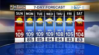 Break out the sunscreen! A high of 109 expected Sunday - Video