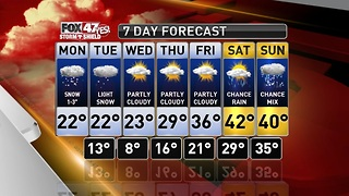Claire's Forecast 1-14 - Video