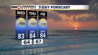 Warm & Humid Weather Continues 2-6 - Video