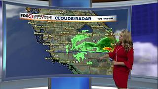 Rain Chances Through the Week - Video