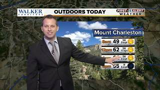 13 First Alert Weather for Sept. 30 - Video
