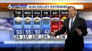 Seasonably Chilly Treasure Valley Weather - Video