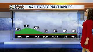 Rain chances return to the Valley - Video