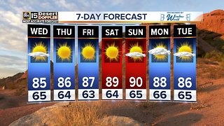 Forecast Update: Warming through the weekend