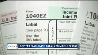 PolitiFact Wisconsin: GOP tax breaks for the middle class? - Video