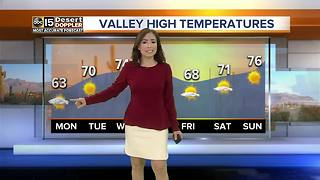 Chilly mornings, warmer afternoons ahead - Video