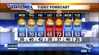 Close to 70 degrees on Thanksgiving! - Video