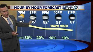 South Florida Weather 7/23/17 - 6pm report - Video