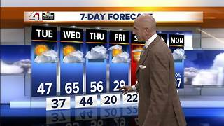 Gary Lezak Monday Evening Forecast Update 2 12 18 - Video