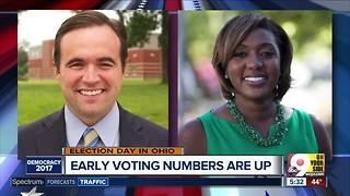 Early voting numbers are up in Hamilton County - Video