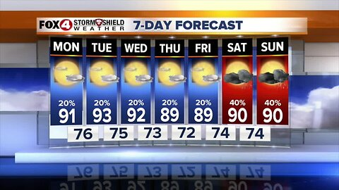Cool weather in the forecast for SWFL