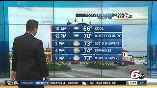 Shower chances linger into Monday - Video