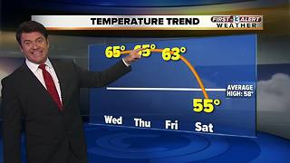 13 First Alert Weather for Jan. 16 - Video
