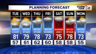 Rain chances ahead!