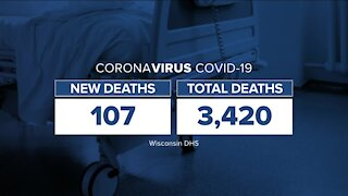 Wisconsin sets new record number of daily COVID-19 deaths