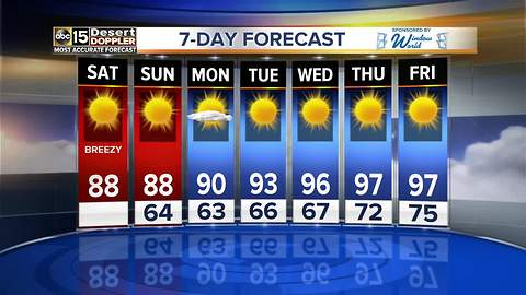 You read that right, a forecasted high of 88 on Saturday!