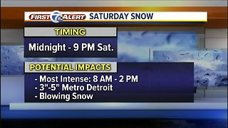 Weekend winter storm