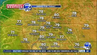 70s today, but back in the 80s tomorrow - Video