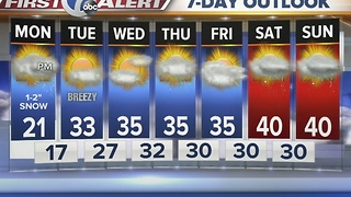7 First Alert forecast for December 19th 7 Eyewitness News at Noon - Video