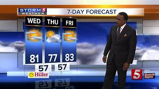 Lelan's Early Morning Forecast: Wednesday, June 7, 2017 - Video