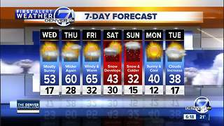 30s today, but highs in the 60s in Denver by Thursday - Video