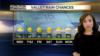Warmer, dryer weather after Tuesday's downpour