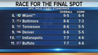 Joe B. breaks down the complicated path for the Bills to make the playoffs - Video