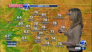 Dry and mostly sunny through Thursday - Video