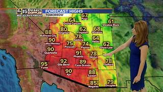 Valley temperatures to cool down over weekend - Video