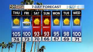 Cooler temperatures expected for Mother's Day weekend - Video