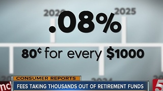 Learn About The New Retirement - Video