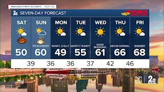 WMAR-2 News Weather at 6