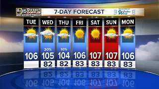 High of 106 in Phoenix on Tuesday - Video