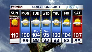 MOST ACCURATE FORECAST: Excessive Heat Warning